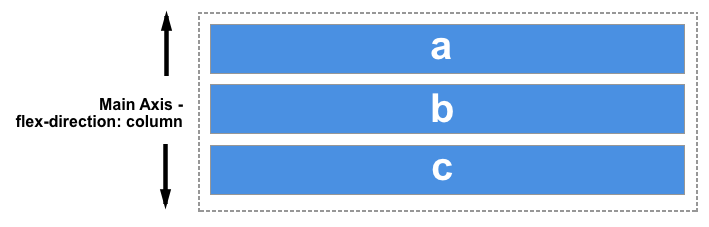 Tutorial Flutter #4 – Column Widget oleh - tentangsocialengineertoolkit.xyz